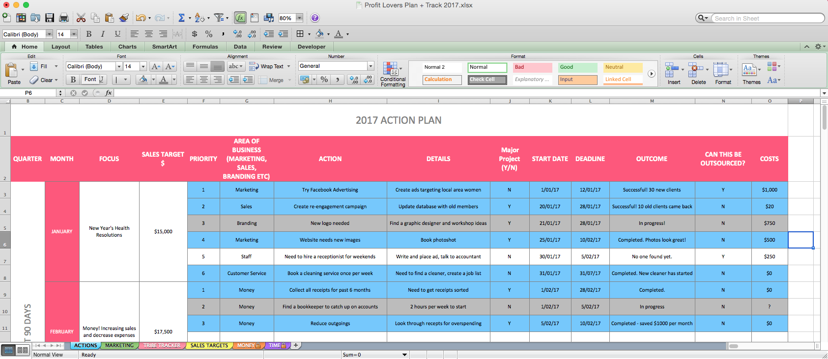 Example of a one page business plan